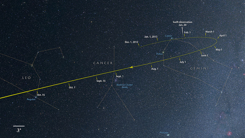 Comet Ison-The path of C2012 S1 (ISON) from December 2012 through October 2013 as it passes through Gemini, Cancer, and Leo