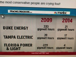 Rachel Maddow's chart on FL conservation goal between 2009 and 2014