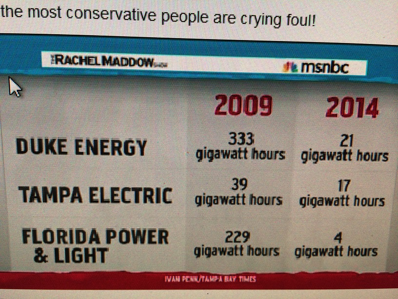 Rachel Maddow's chart of FL conservation goal final