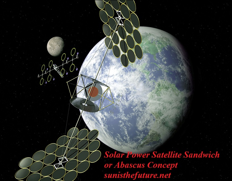 Solar power satellite sandwich or_abascus_concept final