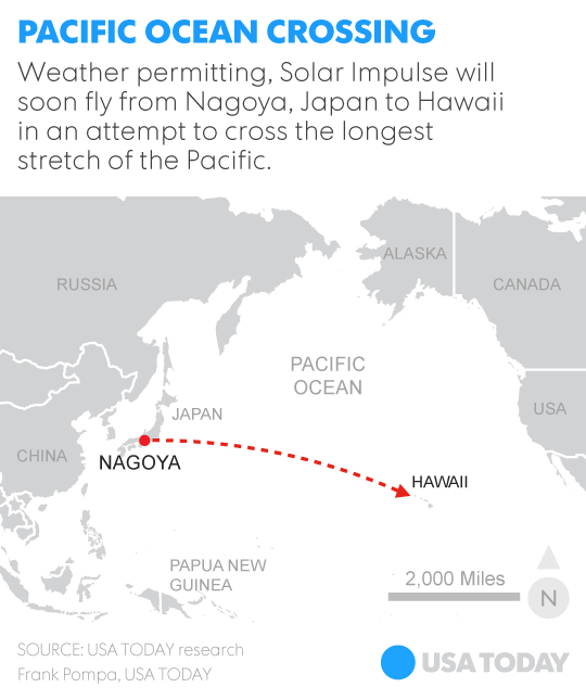 Solar Impulse 2 Flight Bt. Nagoya, Japan and Hawaii (Crossing Pacific Ocean) source: USA Today research Frank Pompa, USA Today