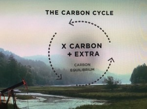Elon Musk's Talk at Sorbonne-Carbon Cycle3
