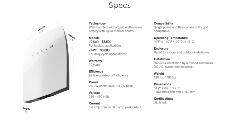 Tesla Powerwall Specs final